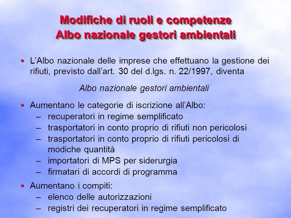 Modifiche di ruoli e competenze Albo nazionale gestori ambientali