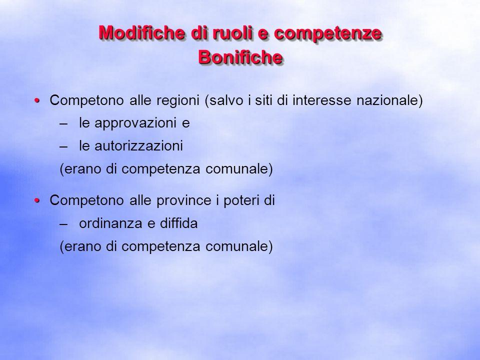 Modifiche di ruoli e competenze Bonifiche