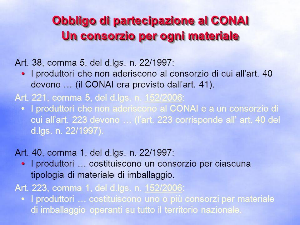 Obbligo di partecipazione al CONAI Un consorzio per ogni materiale