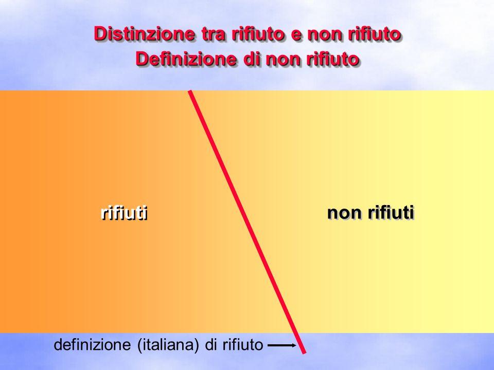 Distinzione tra rifiuto e non rifiuto Definizione di non rifiuto