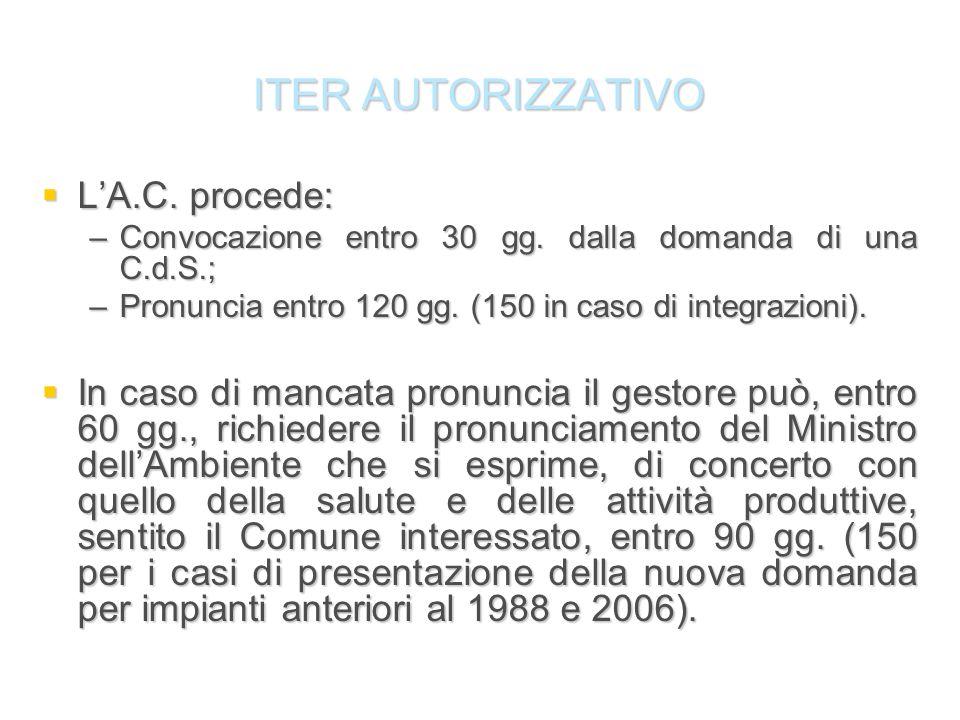 ITER AUTORIZZATIVO L'A.C. procede: