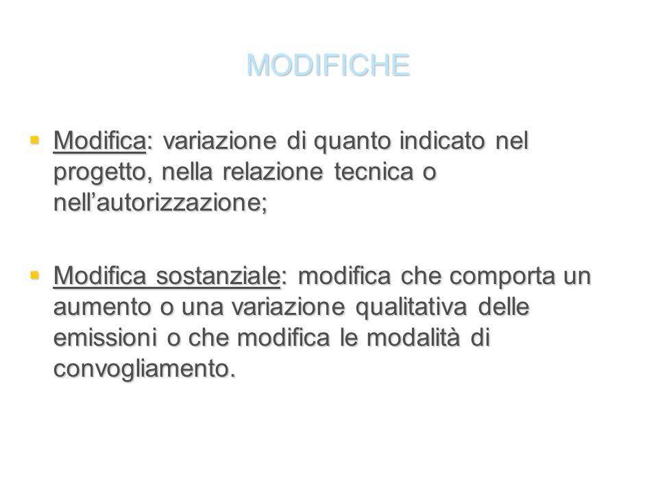 MODIFICHE Modifica: variazione di quanto indicato nel progetto, nella relazione tecnica o nell'autorizzazione;