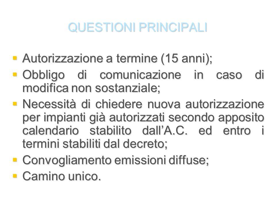 QUESTIONI PRINCIPALI Autorizzazione a termine (15 anni); Obbligo di comunicazione in caso di modifica non sostanziale;