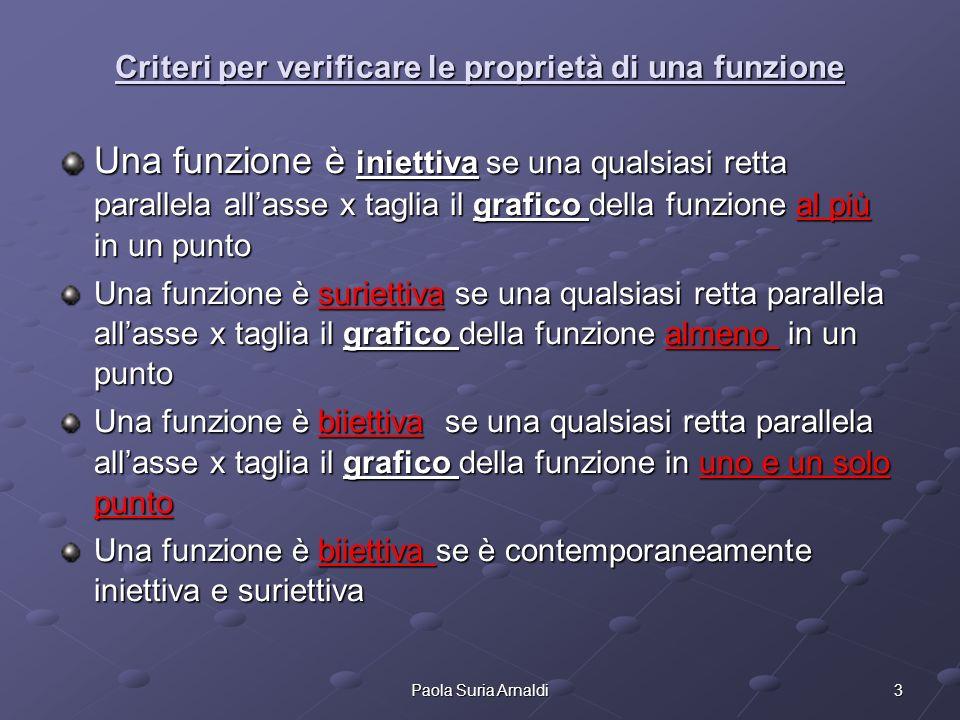Criteri per verificare le proprietà di una funzione