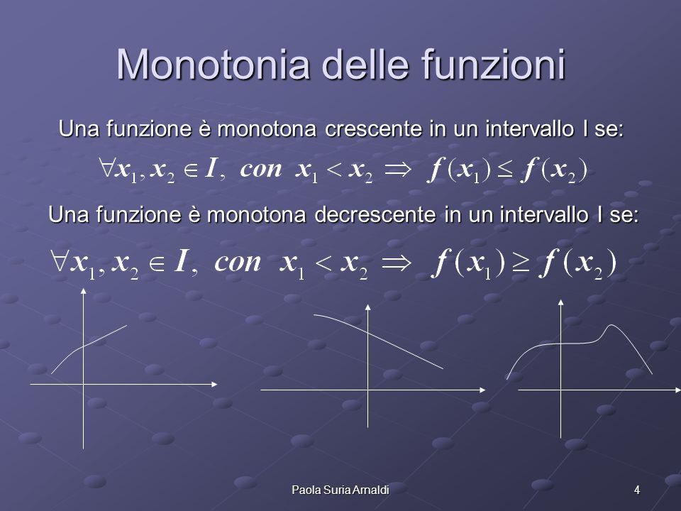 Monotonia delle funzioni