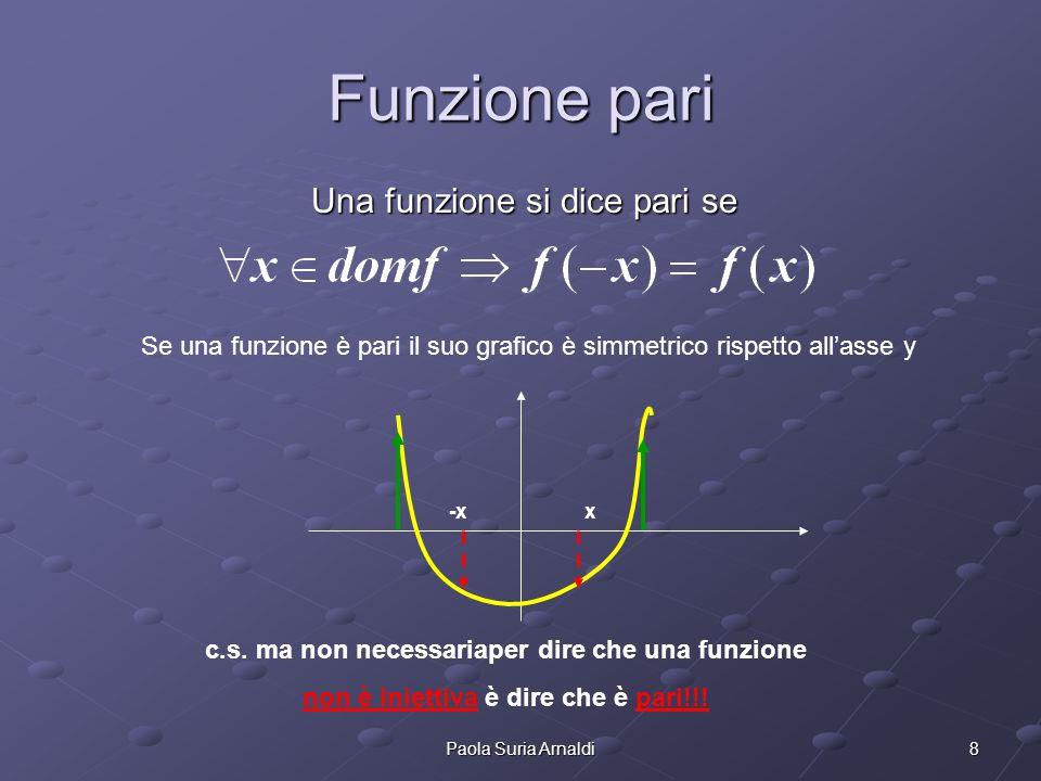 Funzione pari Una funzione si dice pari se