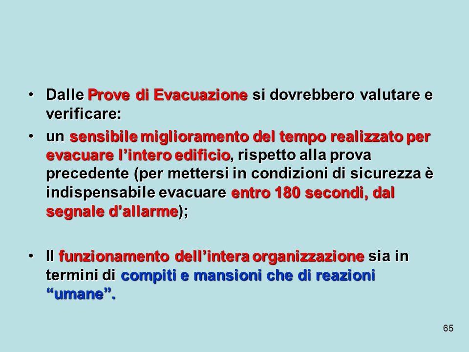 Dalle Prove di Evacuazione si dovrebbero valutare e verificare:
