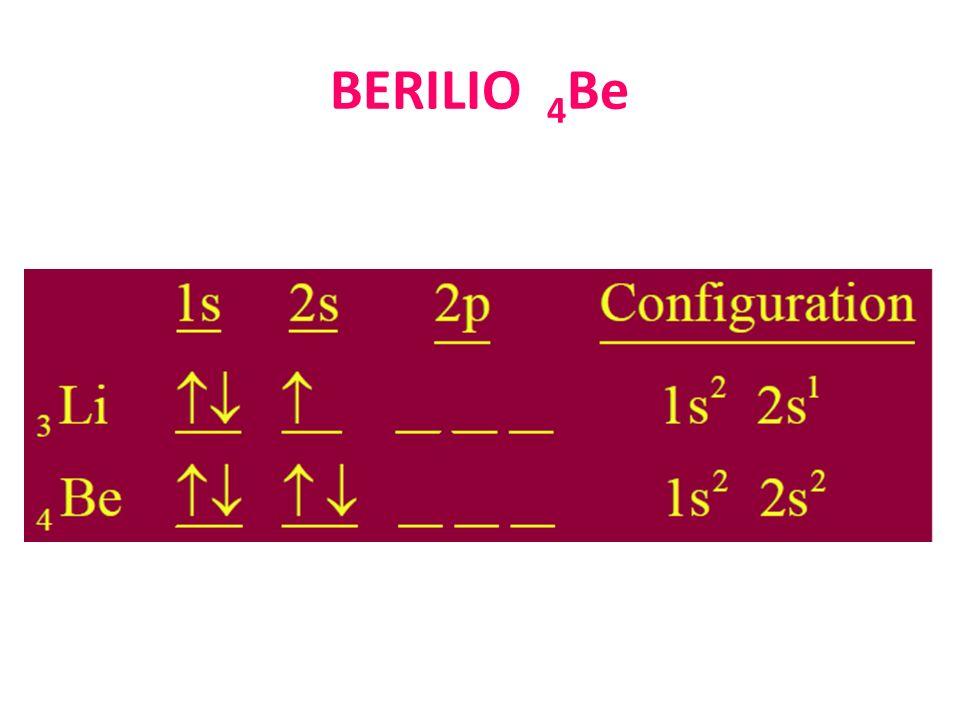 BERILIO 4Be