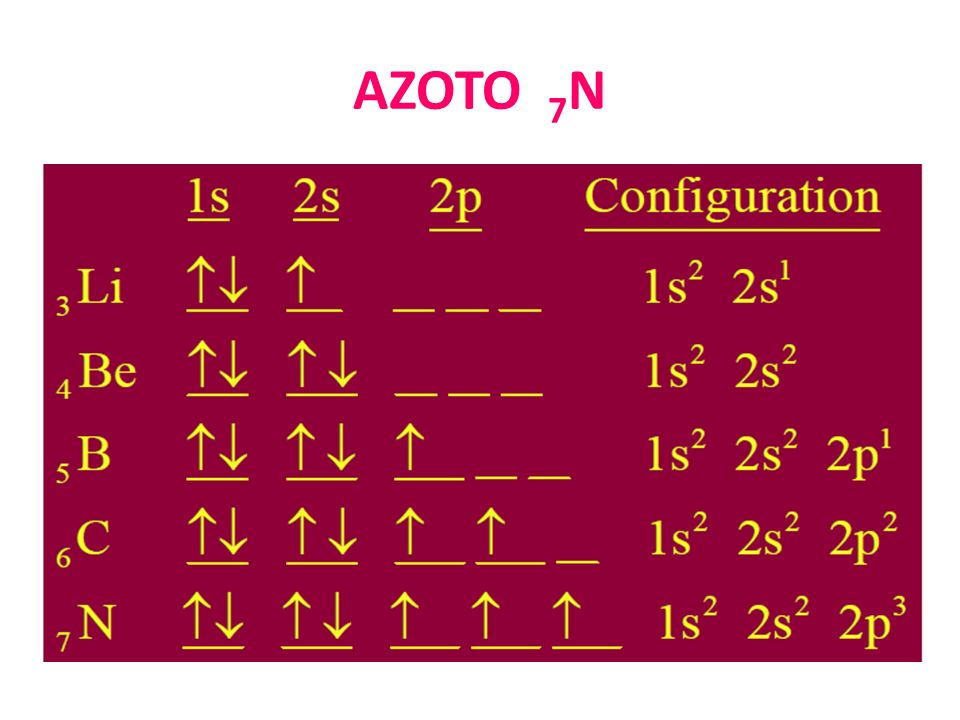 AZOTO 7N