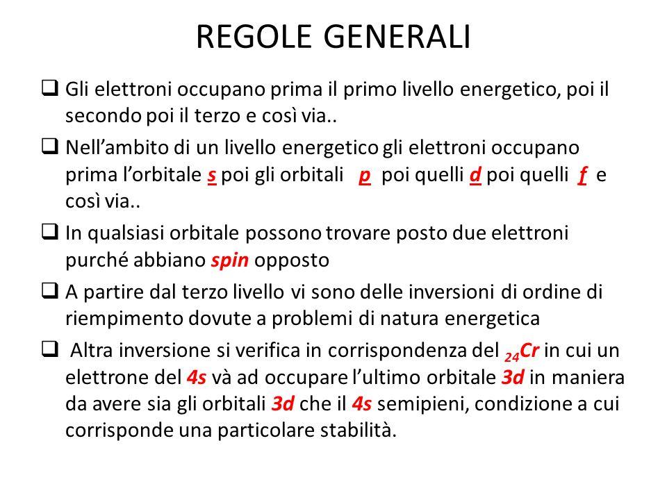 REGOLE GENERALI Gli elettroni occupano prima il primo livello energetico, poi il secondo poi il terzo e così via..