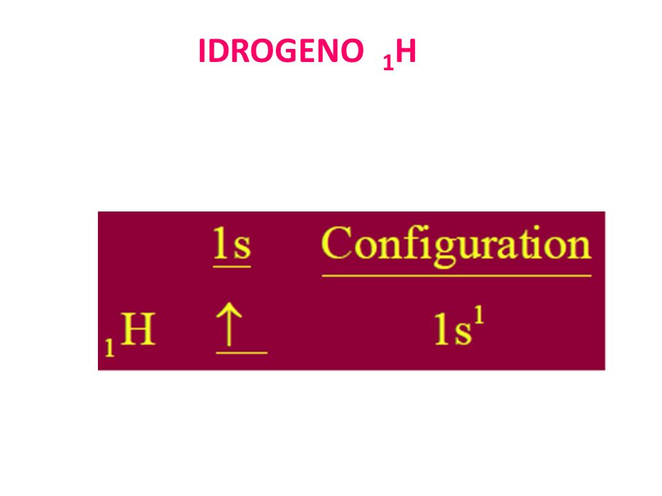 IDROGENO 1H