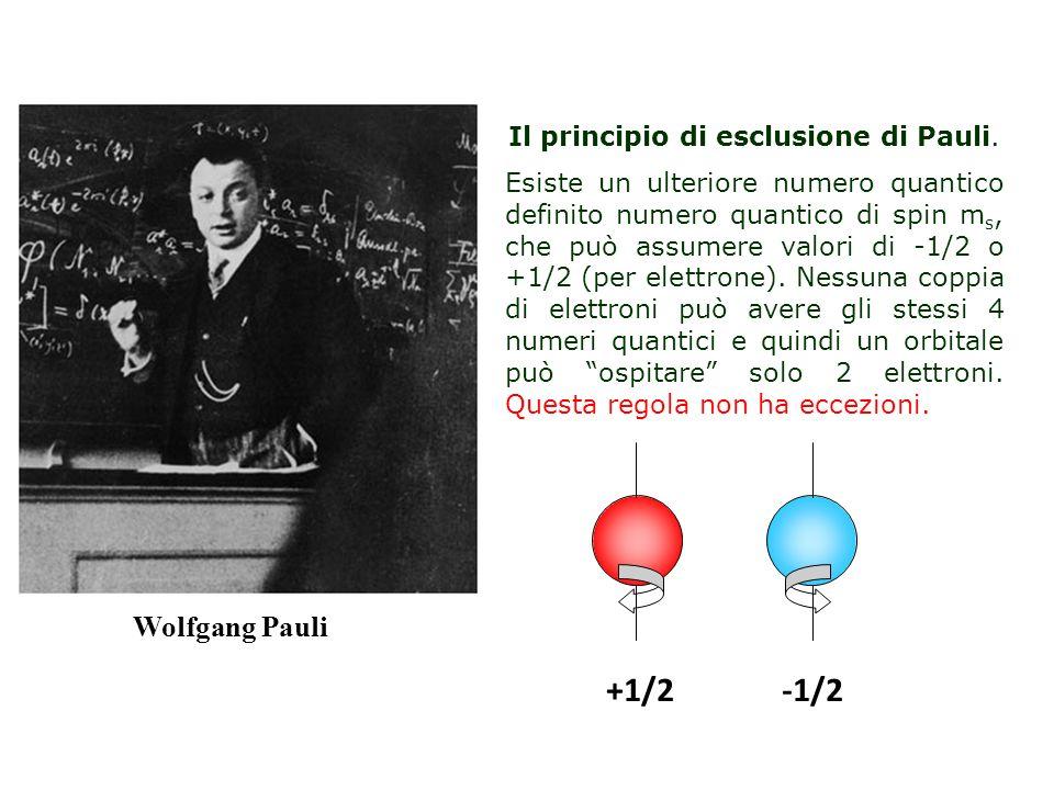 Il principio di esclusione di Pauli.