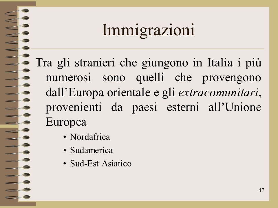 Immigrazioni