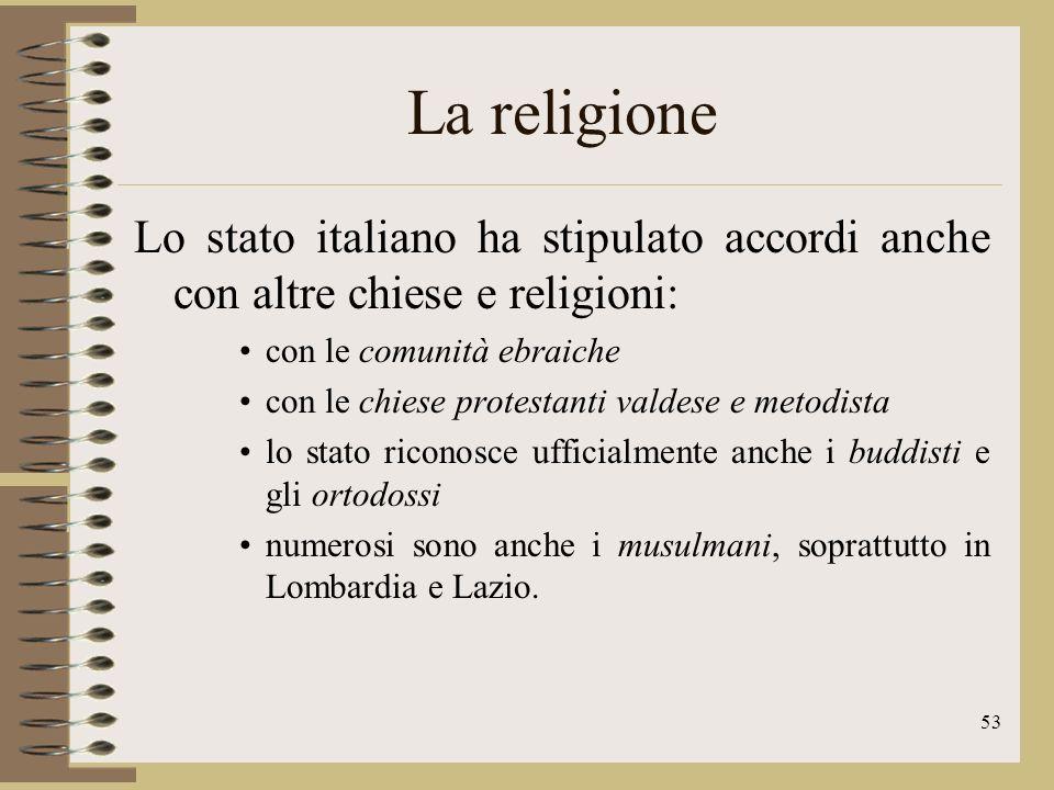 La religione Lo stato italiano ha stipulato accordi anche con altre chiese e religioni: con le comunità ebraiche.