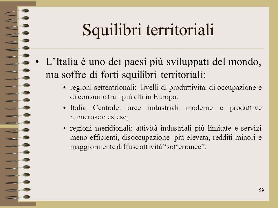 Squilibri territoriali