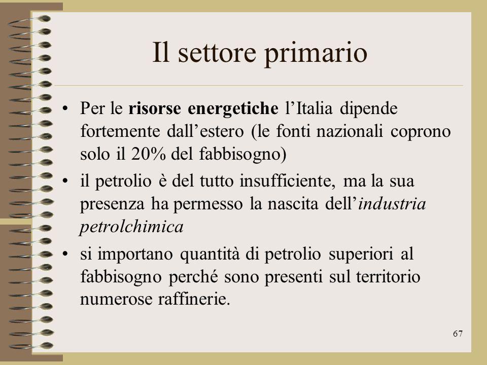 Il settore primario Per le risorse energetiche l'Italia dipende fortemente dall'estero (le fonti nazionali coprono solo il 20% del fabbisogno)