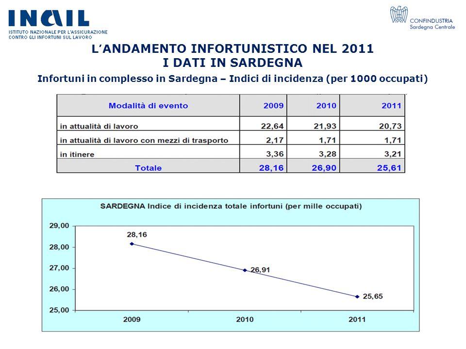 L'ANDAMENTO INFORTUNISTICO NEL 2011