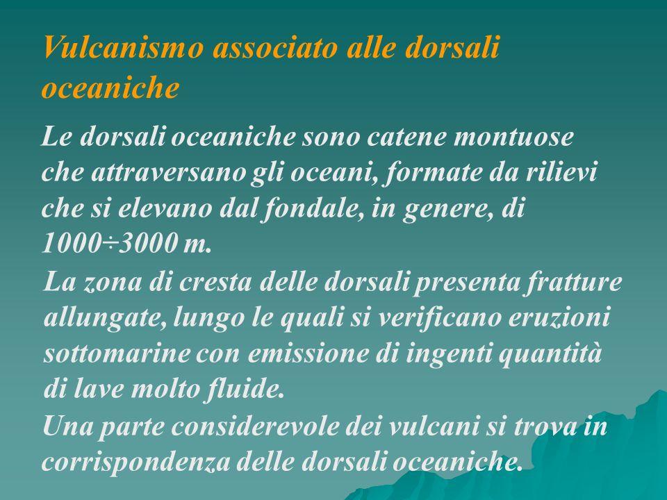 Vulcanismo associato alle dorsali oceaniche