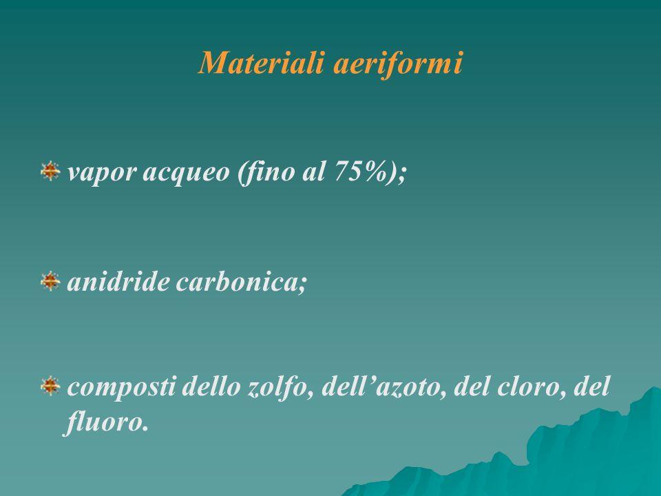 Materiali aeriformi vapor acqueo (fino al 75%); anidride carbonica;
