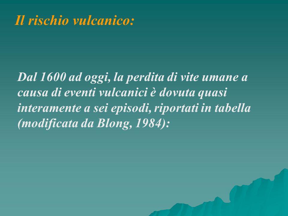 Il rischio vulcanico: