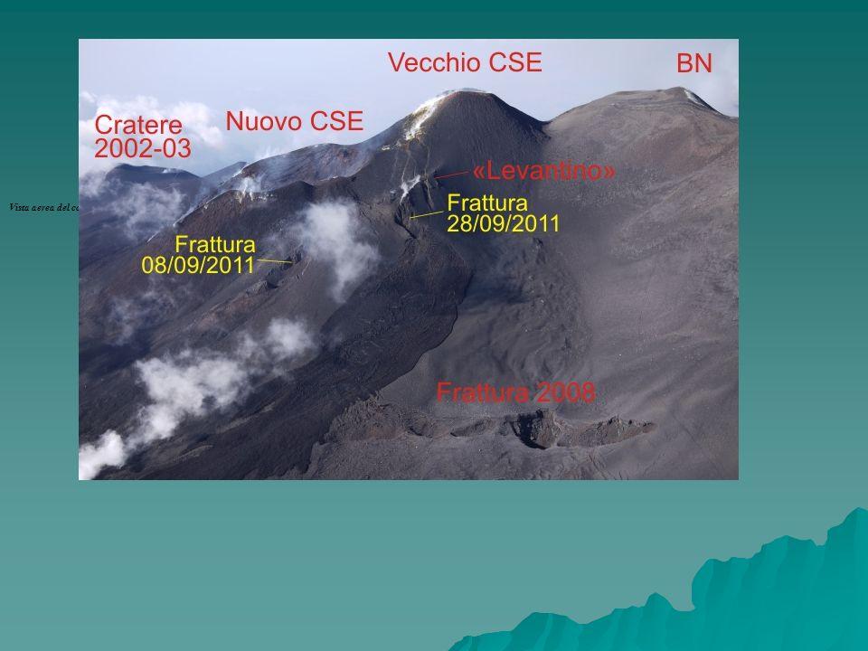 Vista aerea del complesso del Cratere di Sud-Est, quello vecchio (Vecchio CSE) a destra e quello nuovo (Nuovo CSE) a sinistra, ripresa il giorno 2 ottobre 2011