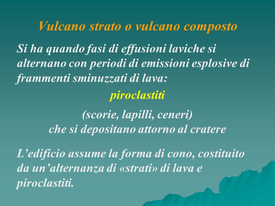 Vulcano strato o vulcano composto