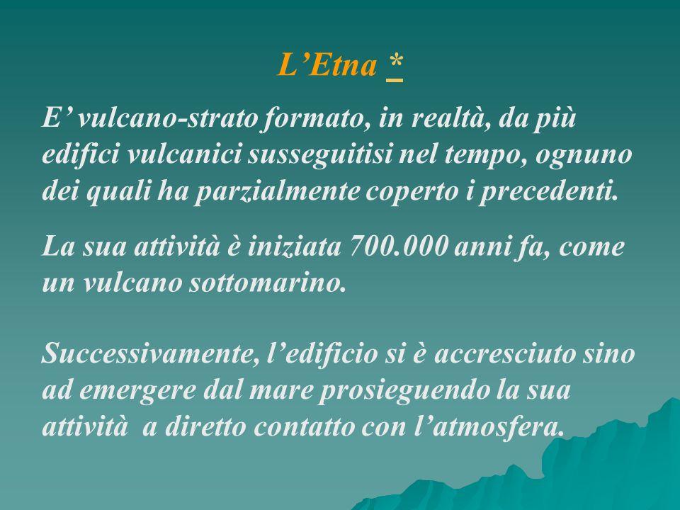 L'Etna *
