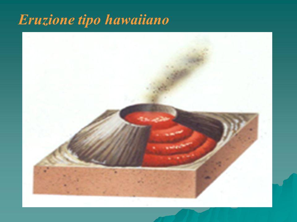 Eruzione tipo hawaiiano