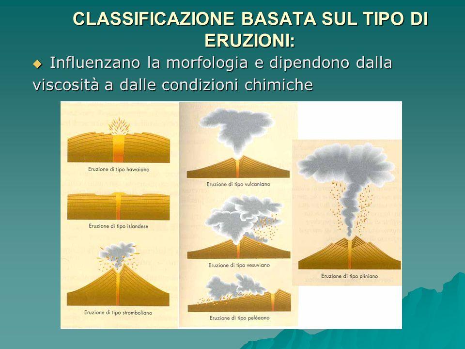 CLASSIFICAZIONE BASATA SUL TIPO DI ERUZIONI: