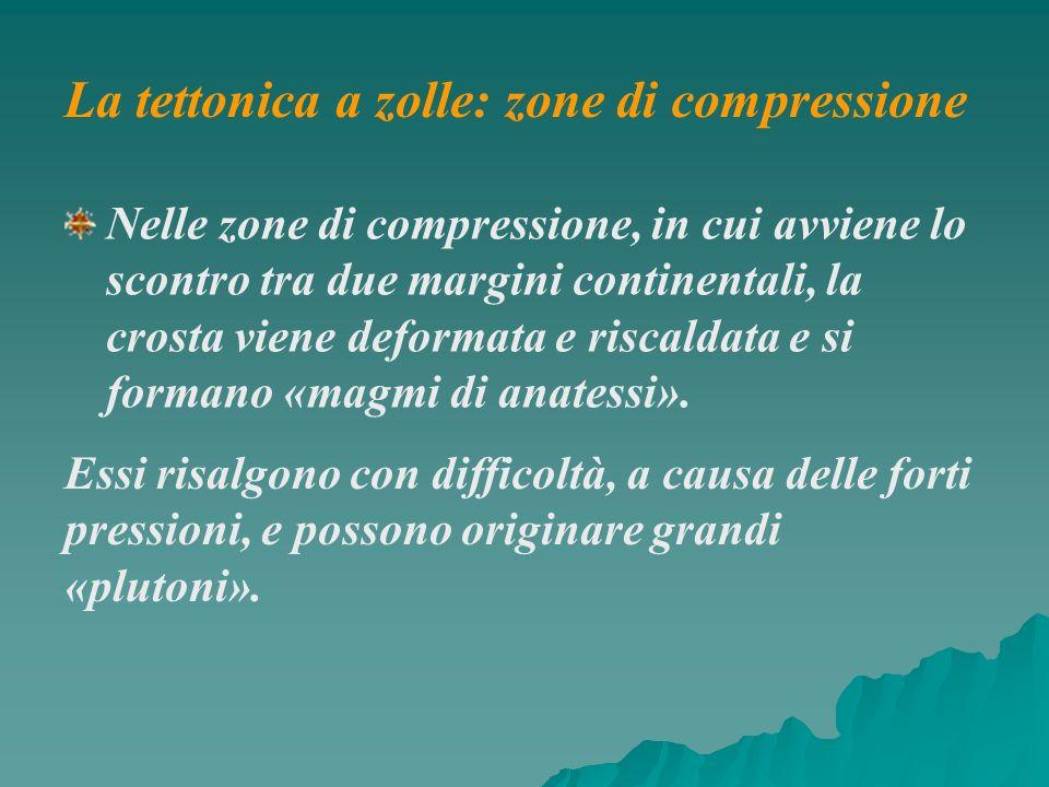 La tettonica a zolle: zone di compressione
