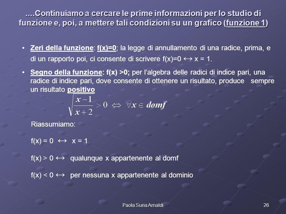 ....Continuiamo a cercare le prime informazioni per lo studio di funzione e, poi, a mettere tali condizioni su un grafico (funzione 1)