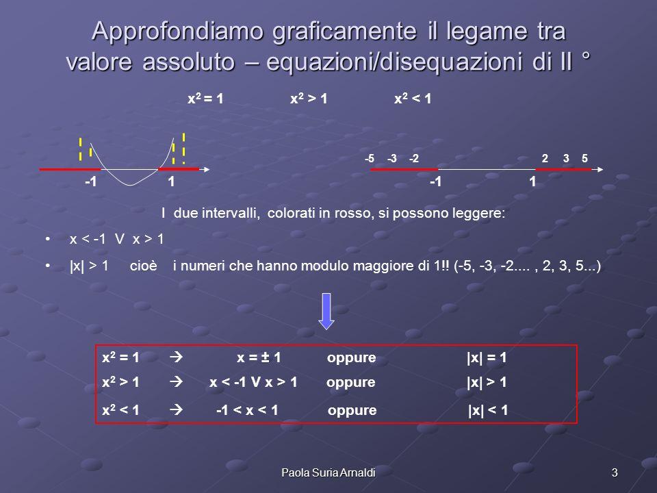 I due intervalli, colorati in rosso, si possono leggere: