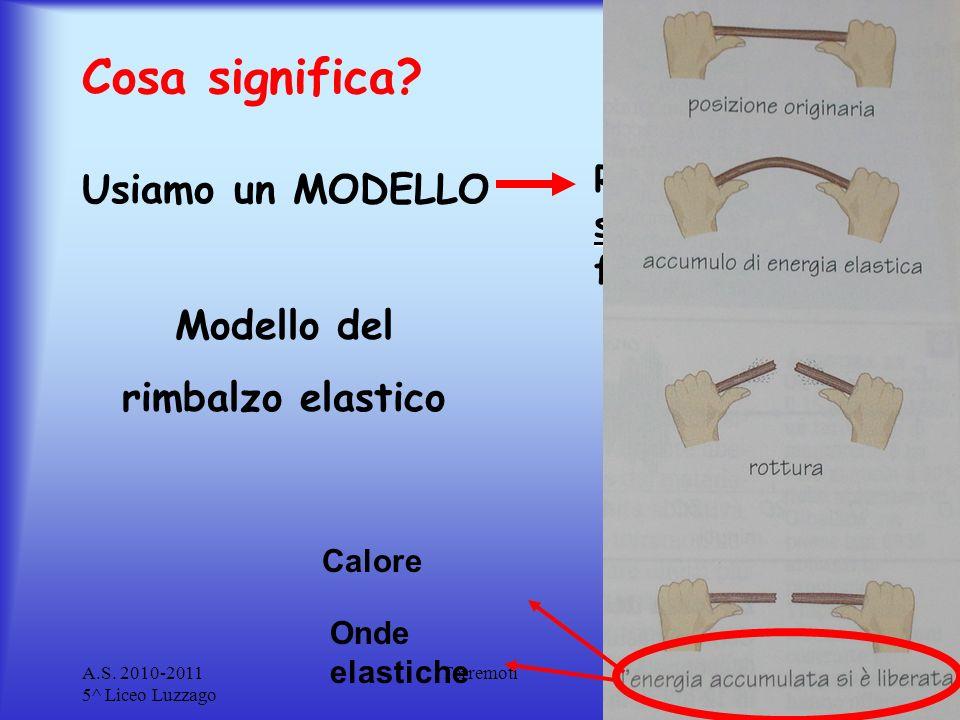 Cosa significa Usiamo un MODELLO Modello del rimbalzo elastico