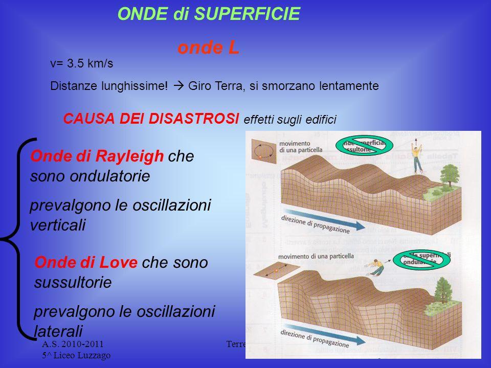 onde L ONDE di SUPERFICIE Onde di Rayleigh che sono ondulatorie