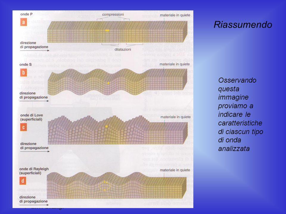 Riassumendo Osservando questa immagine proviamo a indicare le caratteristiche di ciascun tipo di onda analizzata.