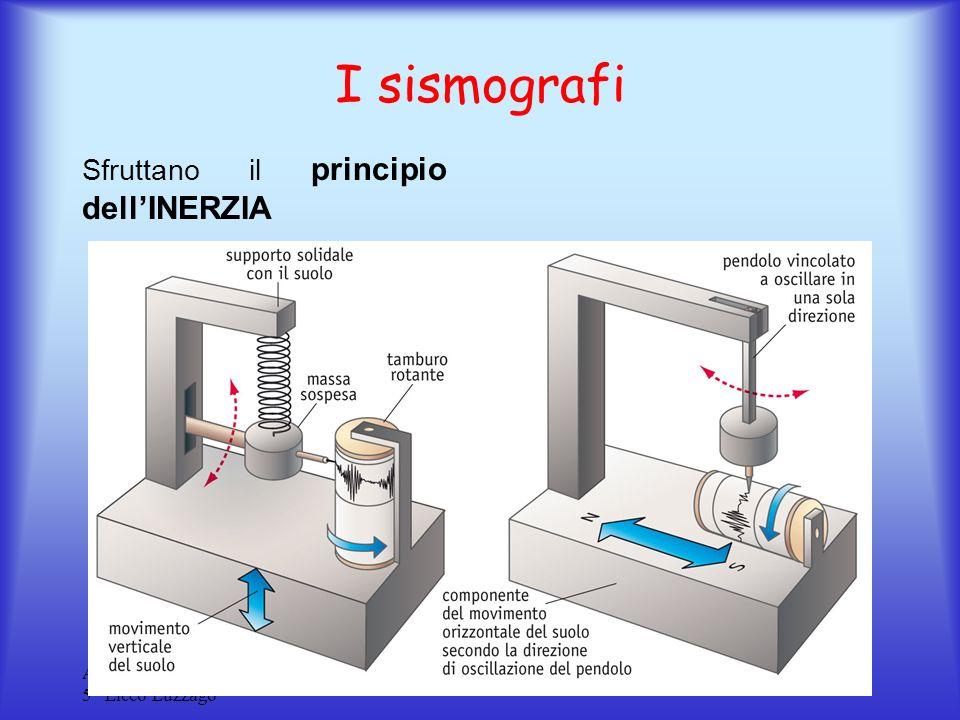 I sismografi Sfruttano il principio dell'INERZIA A.S. 2010-2011