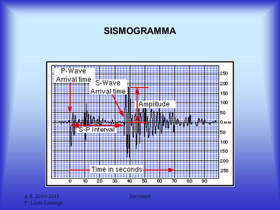 SISMOGRAMMA A.S. 2010-2011 5^ Liceo Luzzago Terremoti