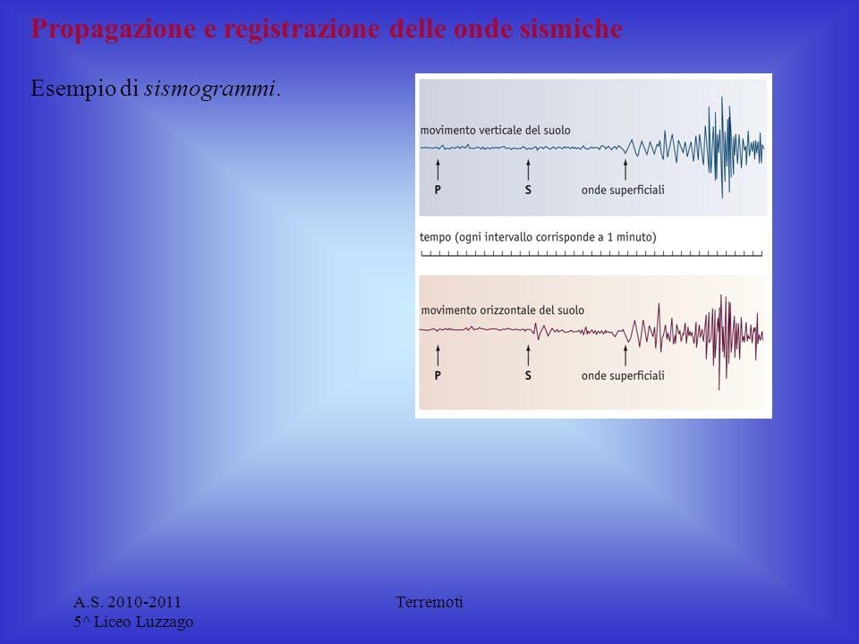 Propagazione e registrazione delle onde sismiche