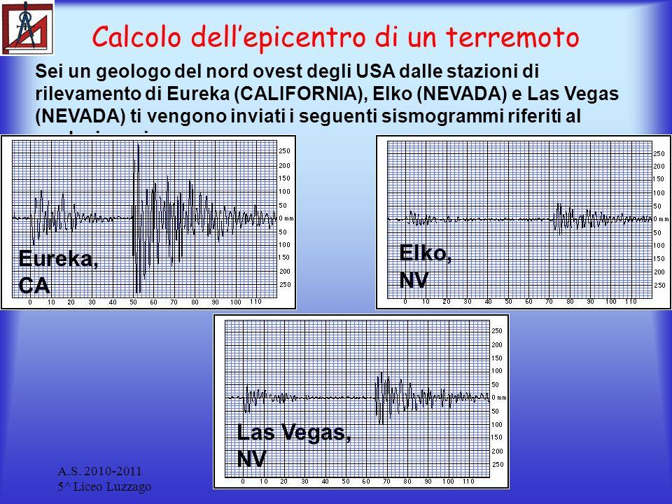 Calcolo dell'epicentro di un terremoto