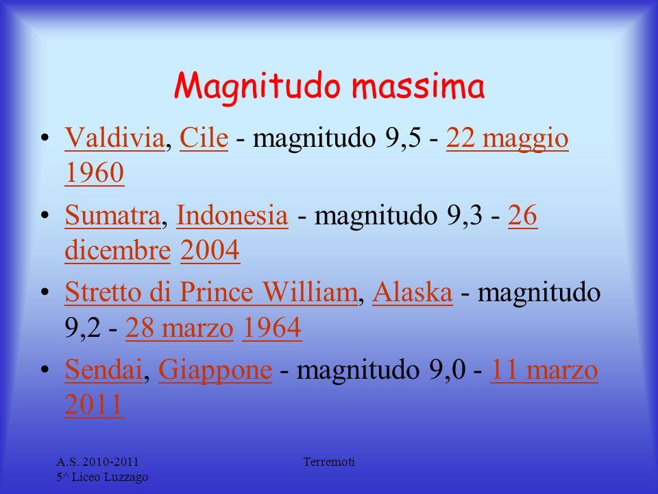 Magnitudo massima Valdivia, Cile - magnitudo 9,5 - 22 maggio 1960