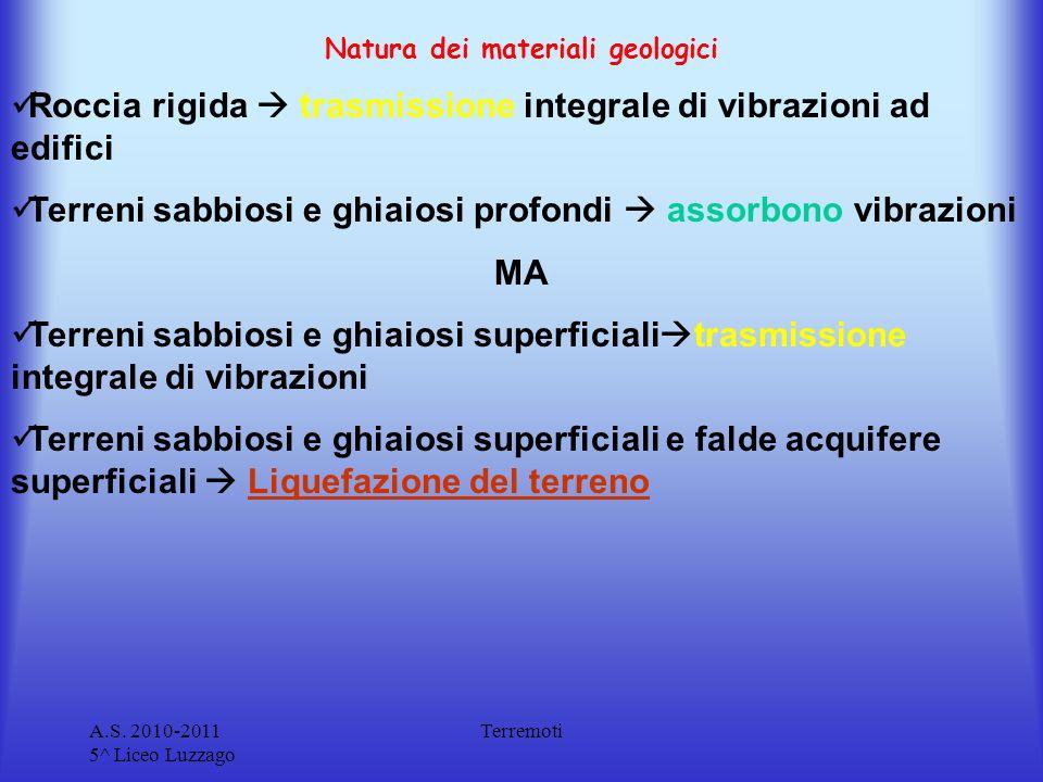 Natura dei materiali geologici