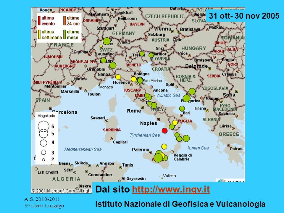Non ci credete Dal sito http://www.ingv.it 31 ott- 30 nov 2005
