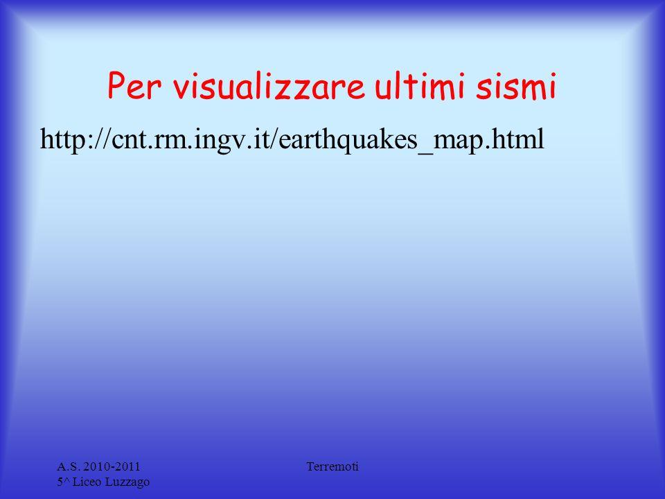 Per visualizzare ultimi sismi