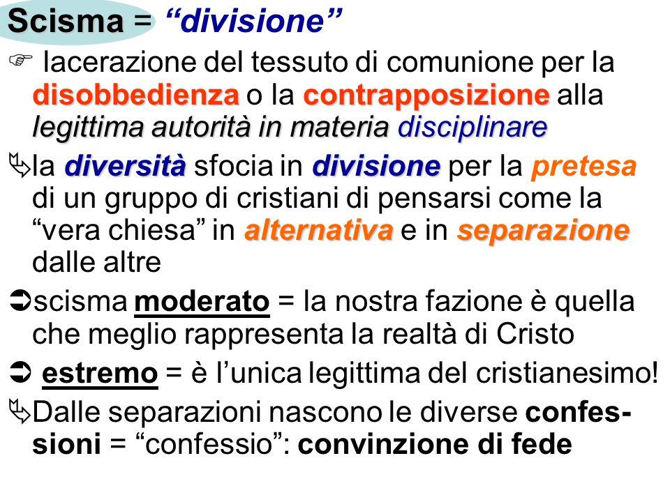 Scisma = divisione