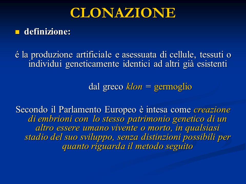 CLONAZIONE definizione:
