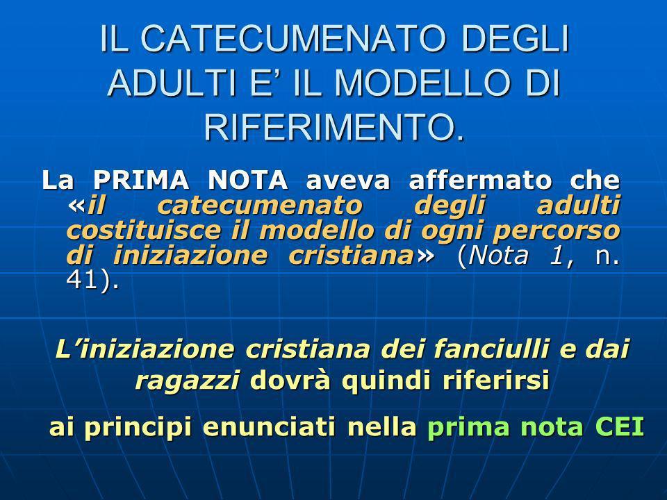 IL CATECUMENATO DEGLI ADULTI E' IL MODELLO DI RIFERIMENTO.