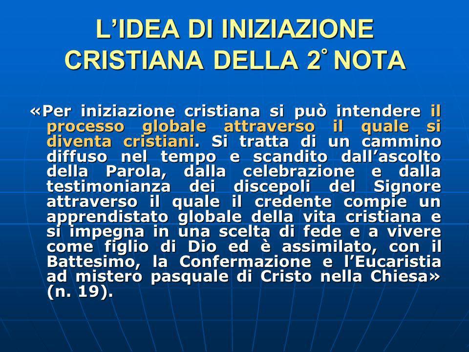 L'IDEA DI INIZIAZIONE CRISTIANA DELLA 2° NOTA