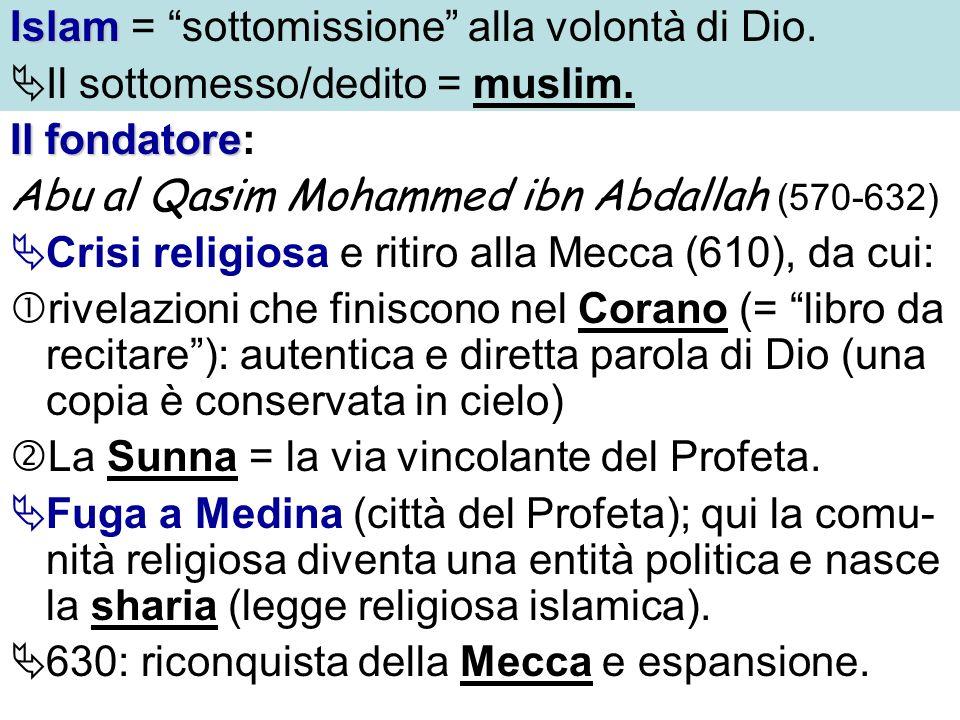 Islam = sottomissione alla volontà di Dio.