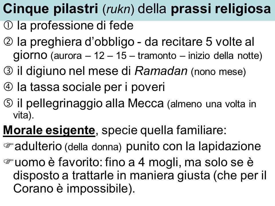 Cinque pilastri (rukn) della prassi religiosa
