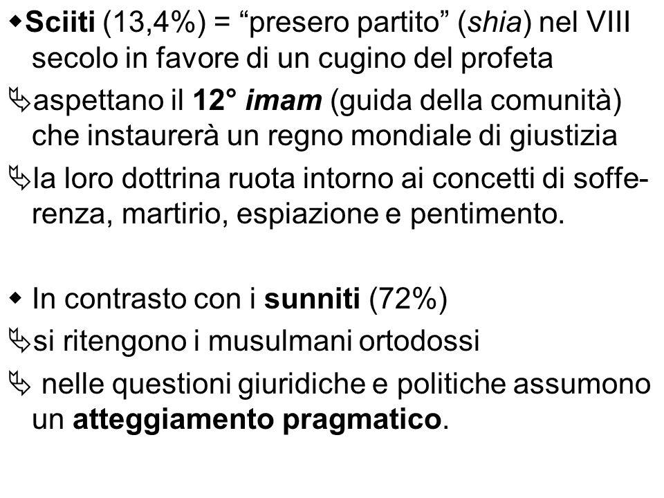 Sciiti (13,4%) = presero partito (shia) nel VIII secolo in favore di un cugino del profeta